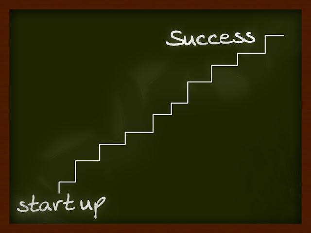 Ingin Sukses ? Miliki 10 Sifat Ini Dalam Dirimu