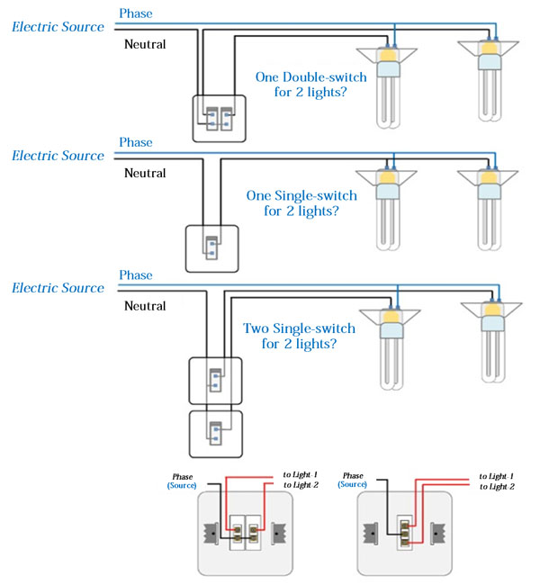 How to Install a Double or Single Switch for 2 Lights ... A Double Switch Wiring on