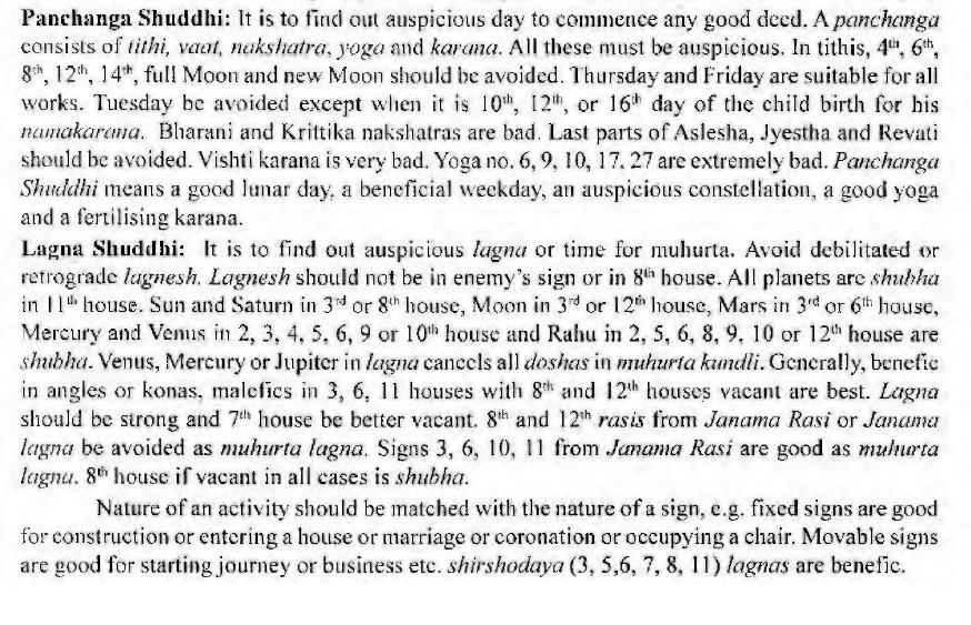 MUHURTA IN VEDIC ASTROLOGY: Panchanga Shudhi