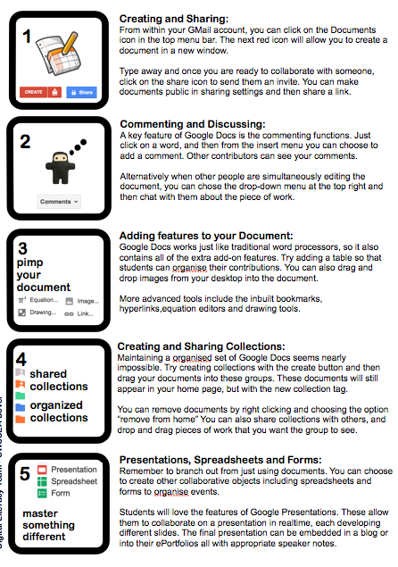 Digital Literacy Dover Five Steps To Becoming A Google Docs Ninja