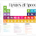 A Great Periodic Table to Enhance Students Writing Skills