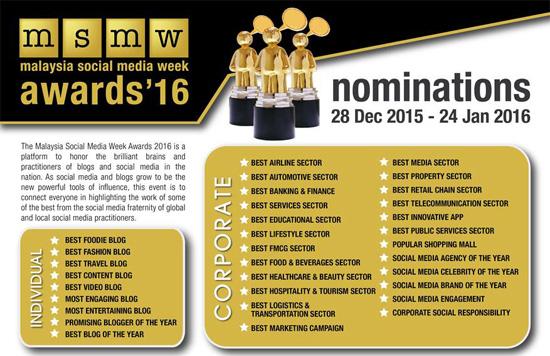 Senarai Best Blog of The Year MSMW 2016