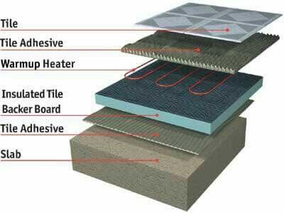 how to install wet underfloor heating engineering updates. Black Bedroom Furniture Sets. Home Design Ideas