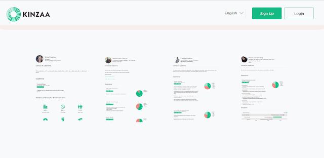 Cara Membuat CV Online dengan Kinzaa.com