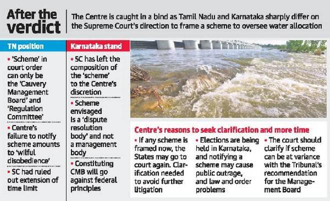 TN files for contempt against Centre