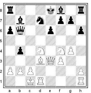 Posición de la partida de ajedrez Lewinski - Kojro (Polonia, 1991)