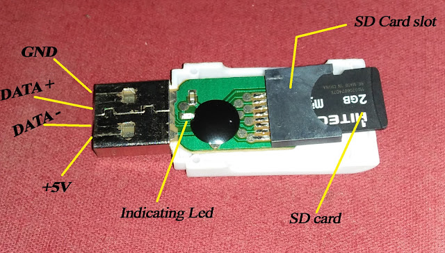 How a USB Memory Card Reader Works ?Working of USB Memory Card Reader, USB Memory Card Reader Pinout