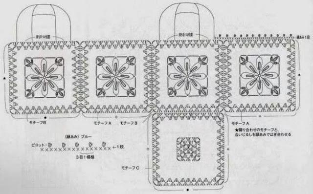 Esquema de bolso