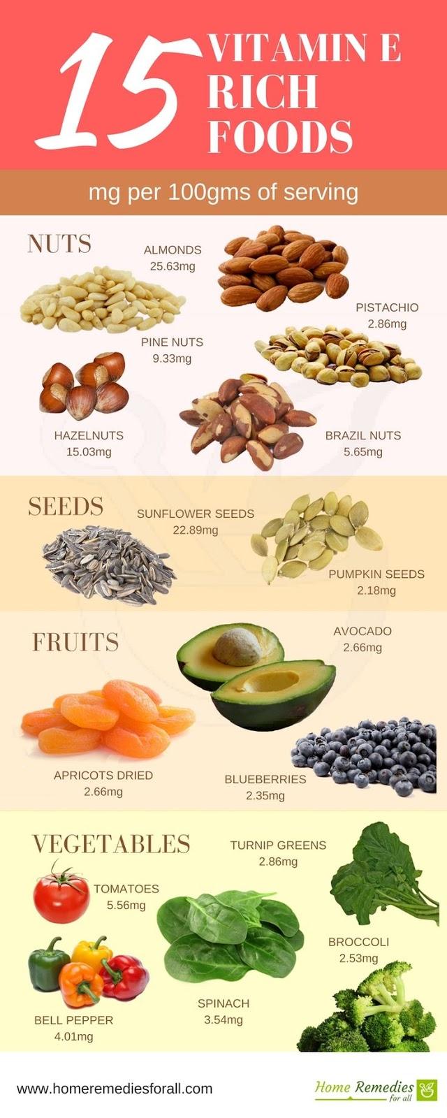 go grow glow foods examples list