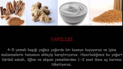 altin-yogurt-tarif