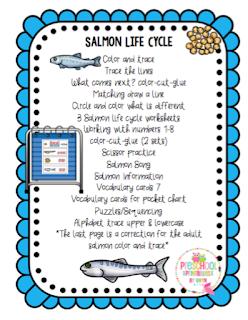 salmon life cycle preschool printables. Black Bedroom Furniture Sets. Home Design Ideas