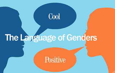 an argument that language defines gender Chapter 12 gender, sex, and sexuality figure 121 the terms sex and genderlanguage.