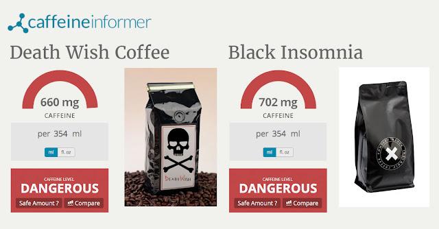 kopi terkuat di dunia