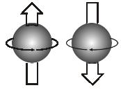 https://sainsseruonline.blogspot.com/2017/12/cara-menentukkan-bilangan-kuantum-dan.html