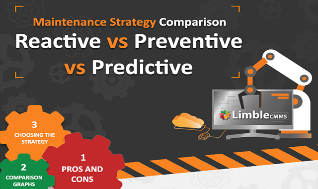 3 Main Types Of Maintenance Strategies Reactive vs Preventive