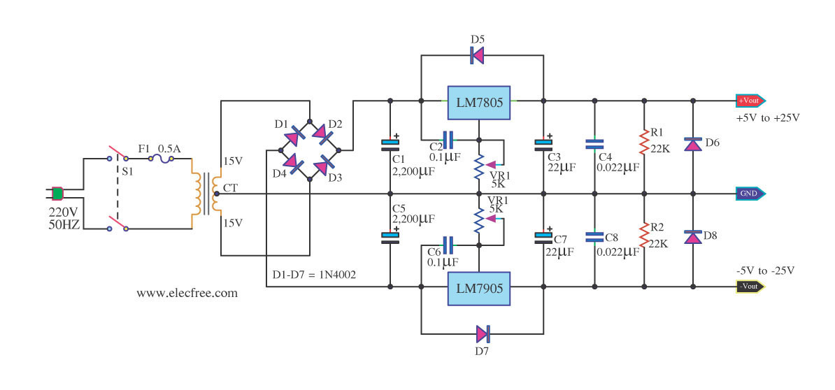 ELECTRONIC ENGINEERING PROJECT For Technical Study: Dual Power Supply