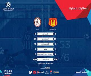 نصر حسين داي الجزائري يتغلب على الوحدة الإماراتي في المباراة الافتتاحية للبطولة العربية للأندية