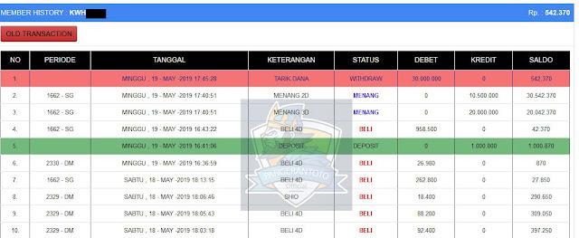 Jackpot Singapore result 19 Mei 2019