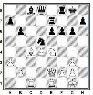 Posición de la partida de ajedrez Speelman - Hodgson (Nueva York, 1990)