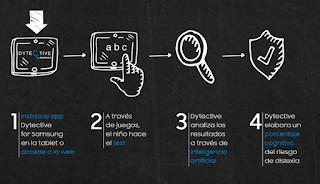 Captura de la página web Samsung