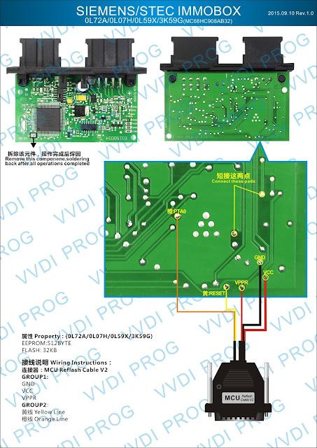 SIMENS/STEC IMMO BOX 0L72A/0L07H/0L59X/3K59G