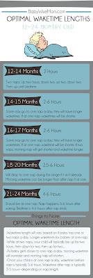 How long a toddler should be awake infographic