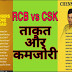 The strength and weakness of RCB and CSK | RCB और CSK की ताकत और कमजोरी