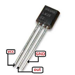Microcontroller Project : Temperature Meter using  LM35 Temperature Sensor and pic18f2550 Microcontroller