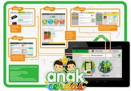 Anak Cerdas; Aplikasi Cerdas Untuk Anak