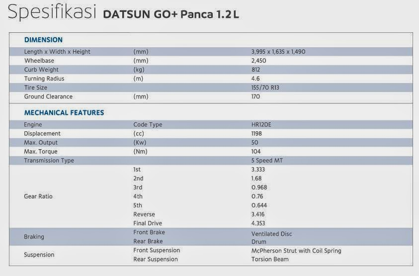 Spesifikasi Datsun Go+ Panca dimensi dan mechanical features
