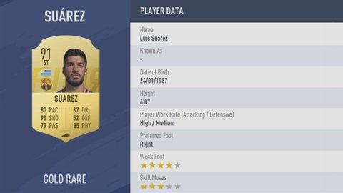 FIFA 19 Player Rankings - Suarez
