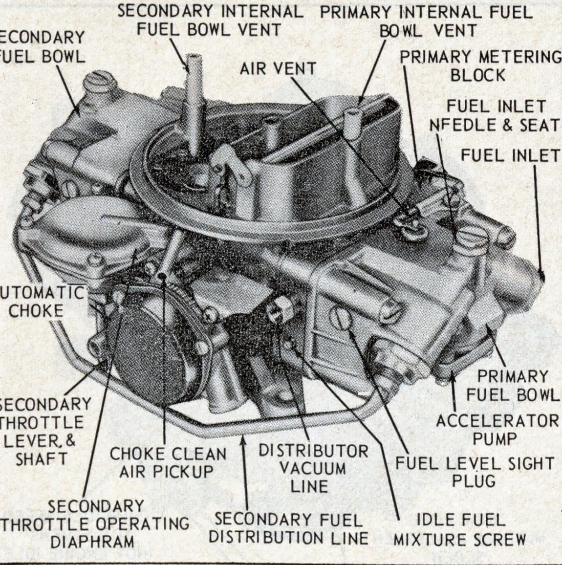 Holley 4150 Diagram   Wiring Diagram