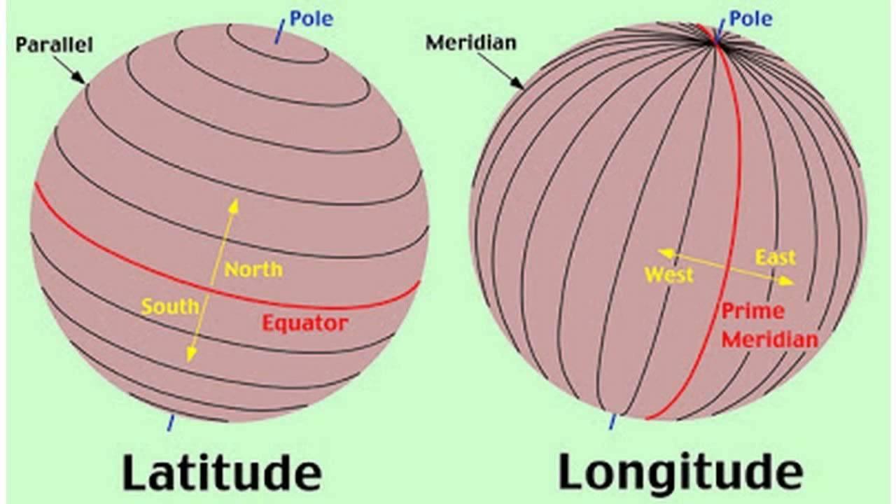Eastside Geography: Latitude & Longitude