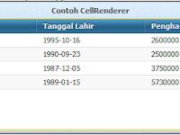 Cara Merubah CellRenderer JTable pada Java Netbeans