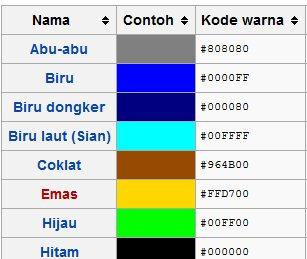Daftar Kode Warna