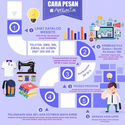 http://www.apriliantasseminar.com/p/cara-pesan-tas-seminar-pelatihan-diklat.html