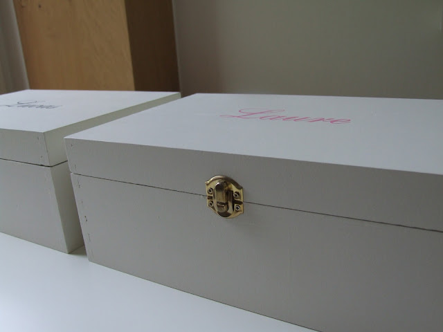 a sweet memory of the past in a box In memory of my beautifull daughter toyah marie main,  a mother's memories of her daughter prev poem next poem  daughter death poem poem a year after daughter.