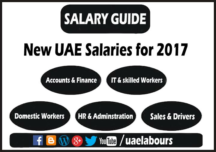 Interior designer fresher salary in dubai for Interior design jobs in dubai