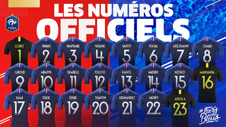 464dc1a5ae3 Mbappé  10  France Confirm World Cup Squad Numbers - Footy ...
