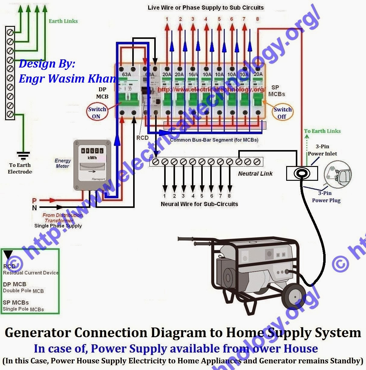 Wall Outlet Wiring Diagram House Uk 50a Generator Plug In Box Free Engine Image For User