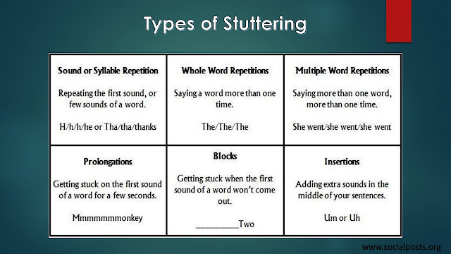 Causes & Treatment of Stammering