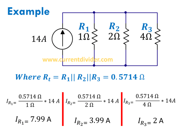 Current Divider Rule  Current Division Principle
