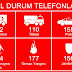 Acil Telefon Numaraları