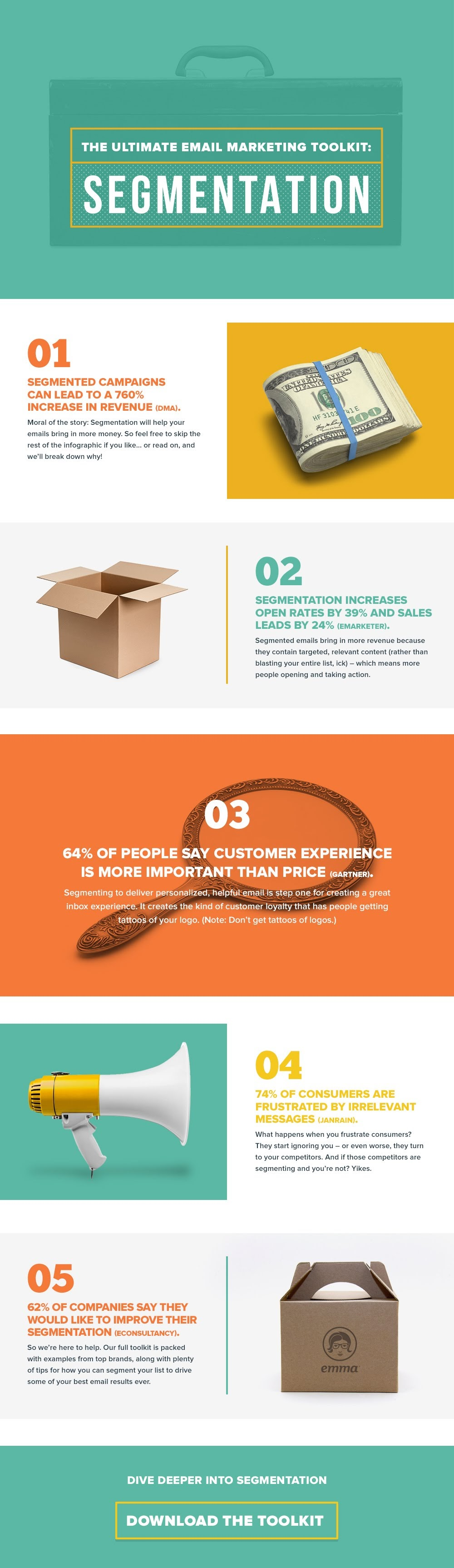 The Ultimate Email Marketing Toolkit: Segmentation #Infographic