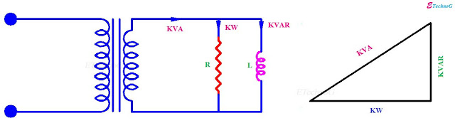 Three Reasons Why Transformer Ratings in KVA, Why Transformer Ratings in KVA, not KW.