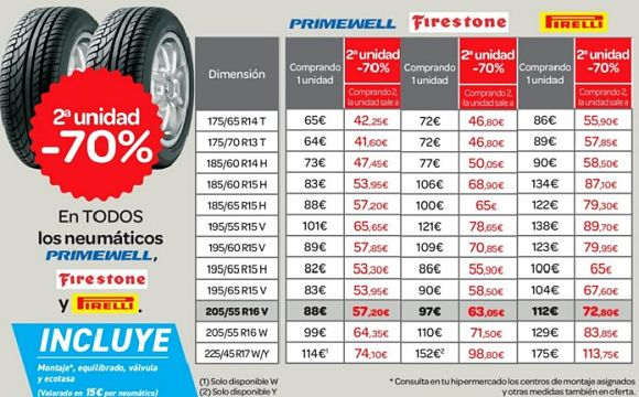 Carrefour Primewell, Firestone, Pirelli