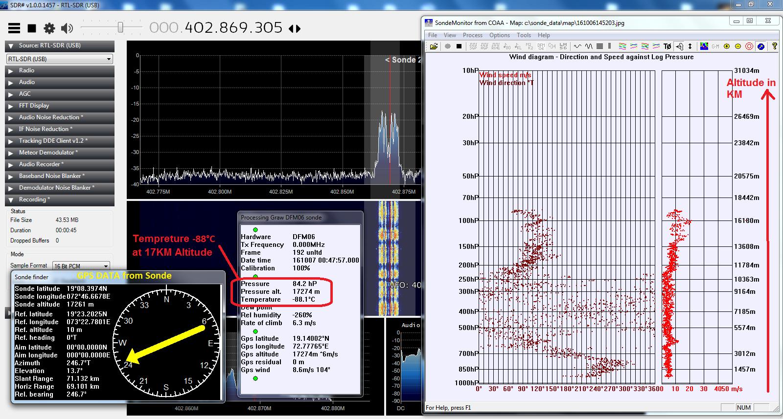 radiosonde ascending gaining altitude