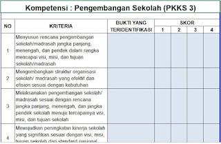 PKKS 3 berisi Tentang Kompetensi Pengembangan Sekolah, https://gurujumi.blogspot.com/