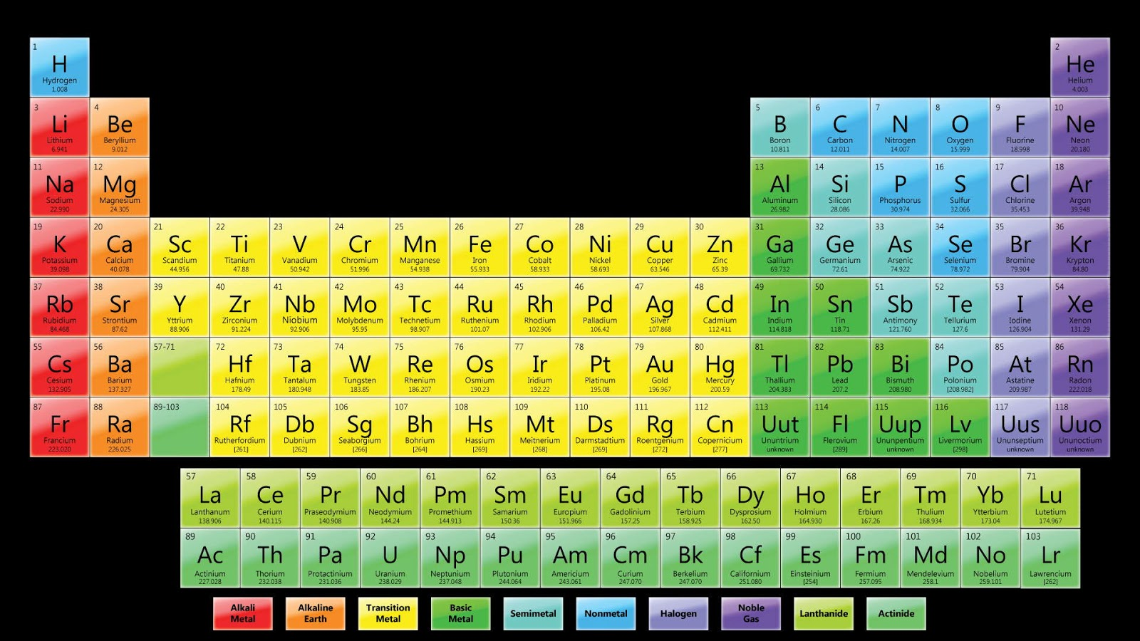Searching for ithaka new elements in the periodic table maybe old is when youre not sure how many elements have been added to the periodic table since you first saw it in chemistry class urtaz Images