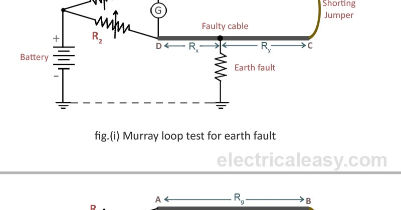 Loop Tests for Locating Faults in Underground Cables